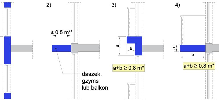 Schematy wykonania pasa międzykondygnacyjnego - ściany zewnetrznę